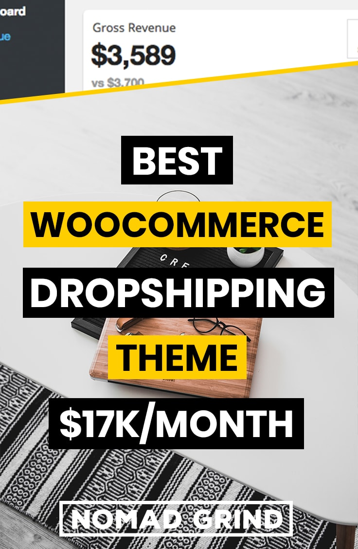 Best Woocommerce Dropshipping Theme